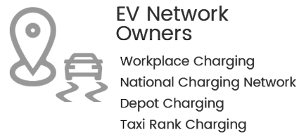 EV NETWORK OWNERS